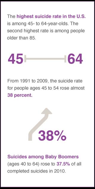 suicide-2
